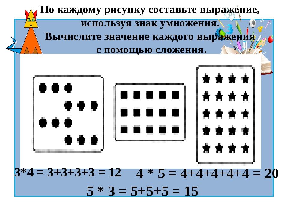 По каждому рисунку составьте выражение, используя знак умножения. Вычислите з...