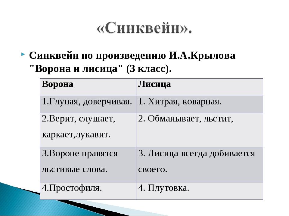 """Синквейн по произведению И.А.Крылова """"Ворона и лисица"""" (3 класс). Ворона Лиси..."""