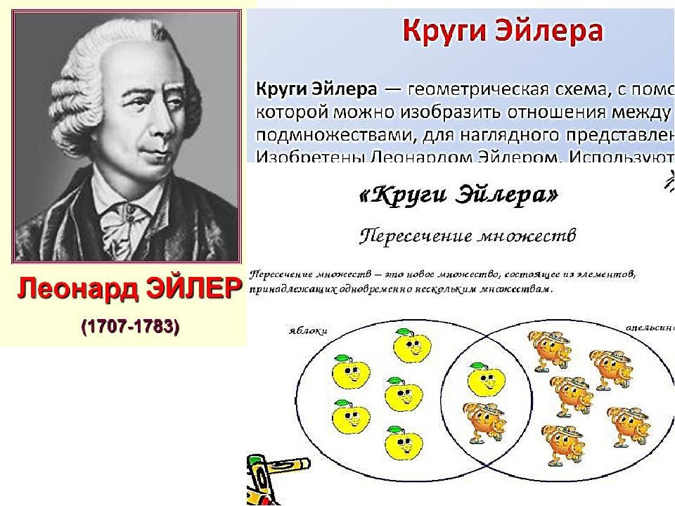3 группа – русские ученые