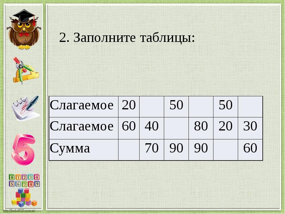 2. Заполните таблицы: Слагаемое 20 50 50 Слагаемое 60 40 80 20 30 Сумма 70 90...
