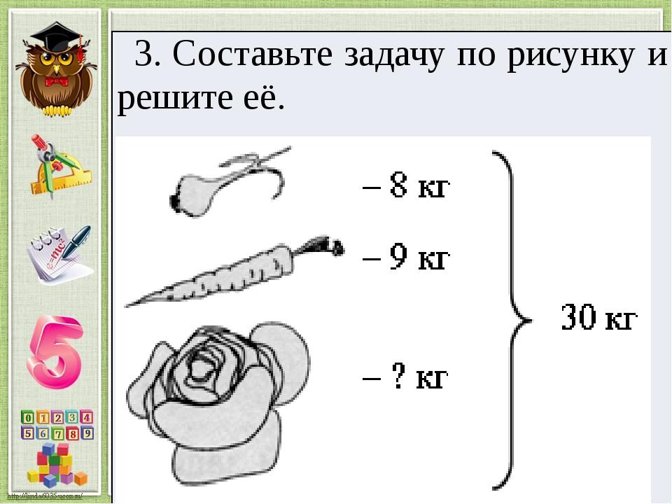3. Составьте задачу по рисунку и решите её.