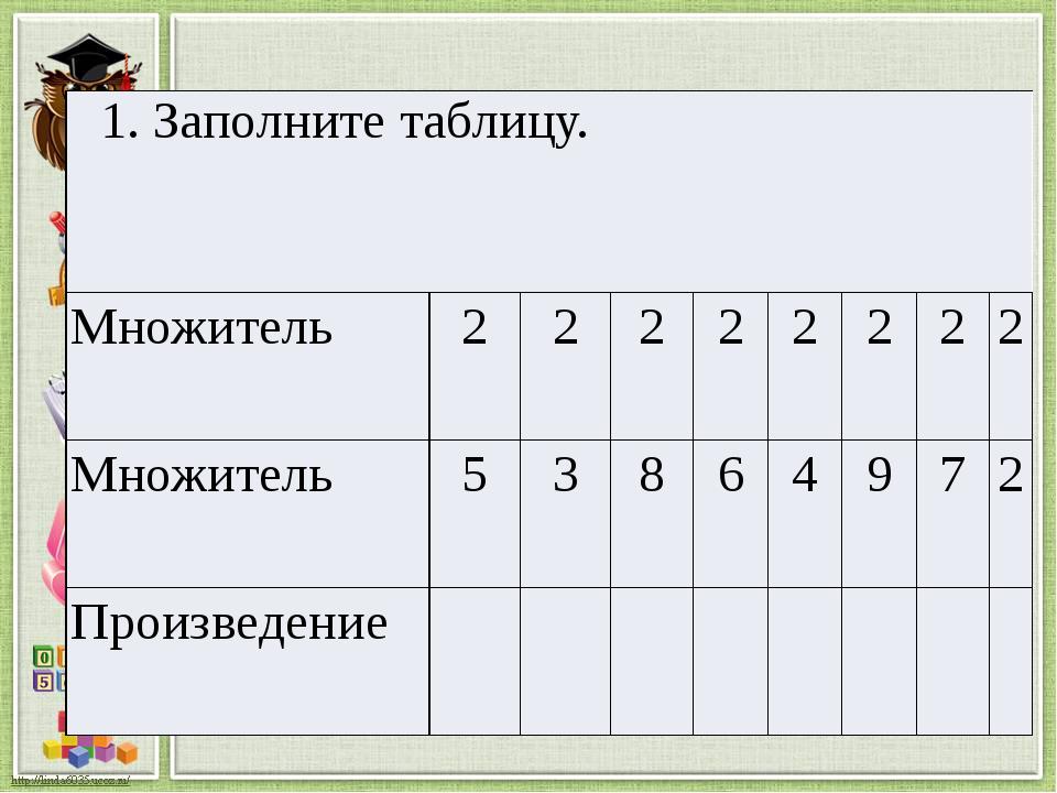 1. Заполните таблицу. Множитель 2 2 2 2 2 2 2 2 Множитель 5 3 8 6 4 9 7 2 Про...