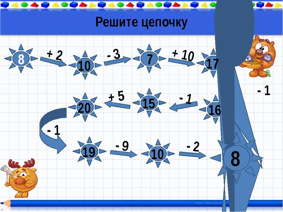 Решите цепочку 8 + 2 - 3 + 10 - 1 - 1 + 5 - 1 - 9 - 2 10 20 7 17 16 15 19 10 8