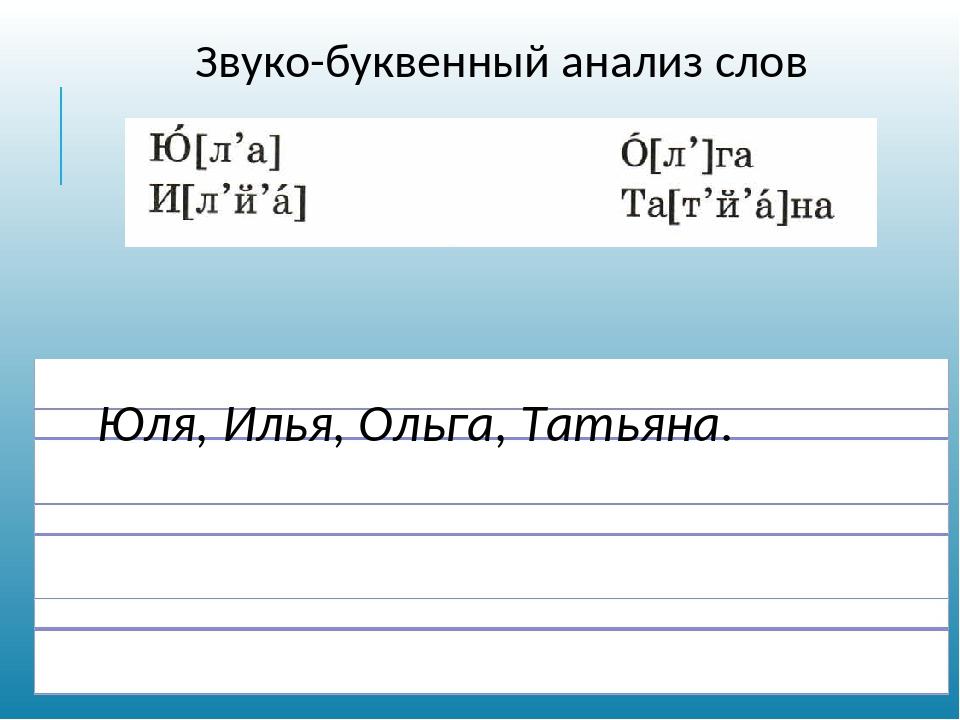 Звуко-буквенный анализ слов Юля, Илья, Ольга, Татьяна.